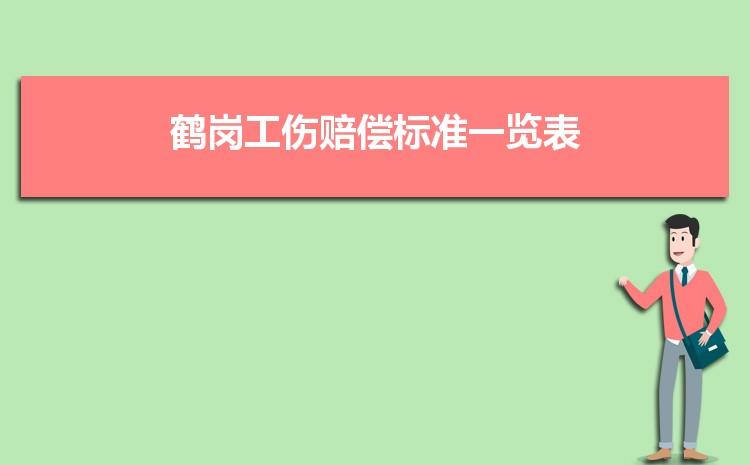 鹤岗工伤赔偿标准一览表2021,鹤岗最新工伤赔偿项目表