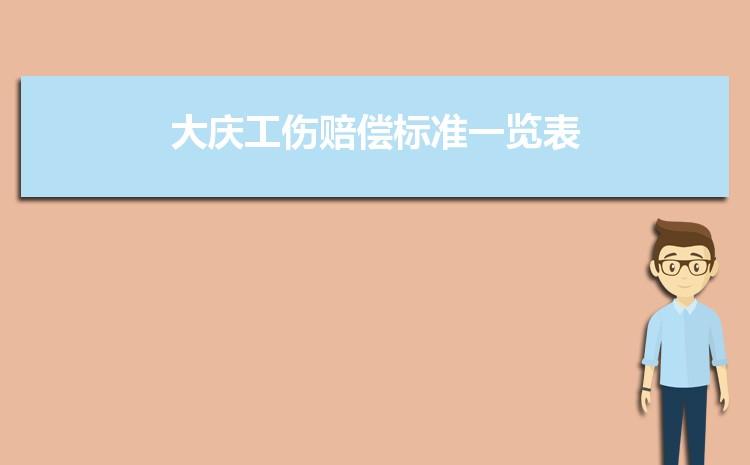 大庆工伤赔偿标准一览表2021,大庆最新工伤赔偿项目表